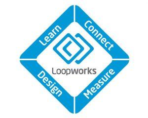 Loopworks